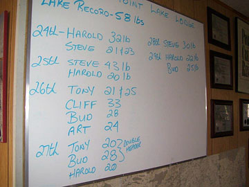 The board for trophy fish